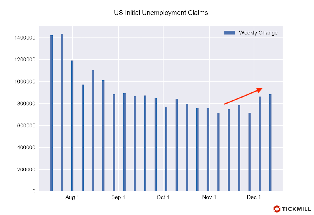 What to Expect From Today's Non-farm Payrolls Report?